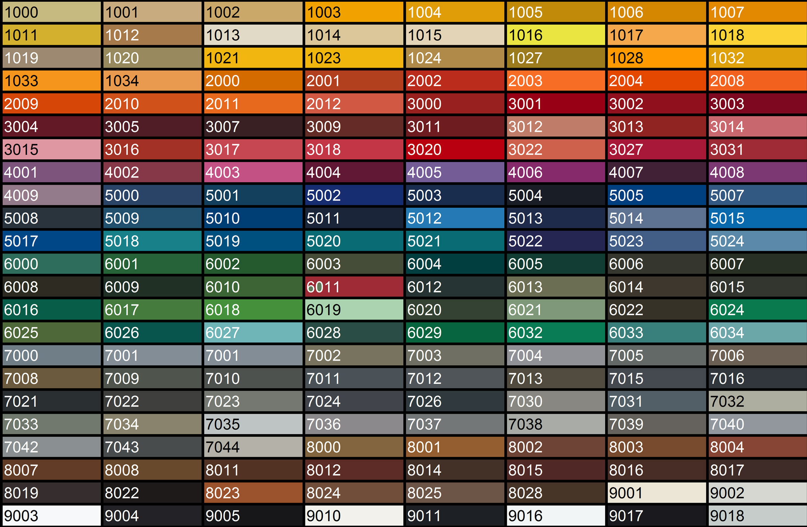 Powder Coating Colour Charts 381c Ral 4800 Devon Powder Coating